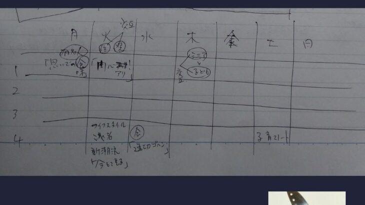 PRプロデューサーに丸秘情報!!